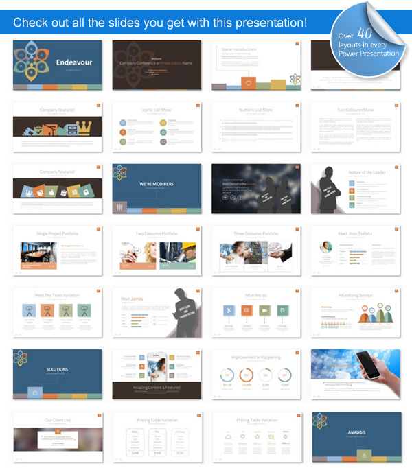 power presentations: complete powerpoint presentations from presentationPro