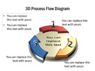 Circular Diagram 20 PPT PowerPoint presentation Diagram