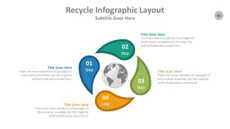 Cycles Presentation PowerPoint Infographic