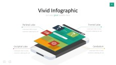 Mobile Presentation PowerPoint Infographic