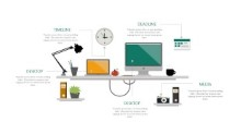 PowerPoint Infographic - Desktop Layout