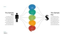 PowerPoint Infographic - Choices to Money