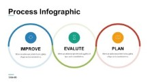 PowerPoint Infographic - Circle Process