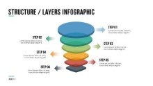 PowerPoint Infographic - 001 - Structure Layers
