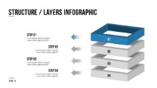 PowerPoint Infographic - 004 - Structure Layers