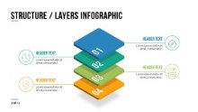 PowerPoint Infographic - 005 - Structure Layers