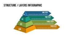 PowerPoint Infographic - 008 - Pyramid Layers