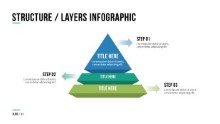 PowerPoint Infographic - 011 - Pyramid Layers