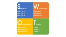SWOT Analysis Buttons 1