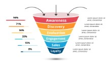 PowerPoint Infographic - Funnel 6
