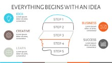 PowerPoint Infographic - Head Steps 14
