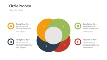 PowerPoint Infographic - Cycle Process Infographic Layout