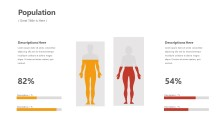 PowerPoint Infographic - Body Charts Infographic Layout