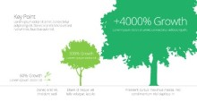 Growth Trees Infographic