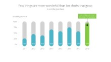 Rounded Bar Chart Infographic