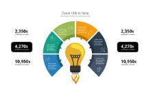 PowerPoint Infographic - Light Bulb