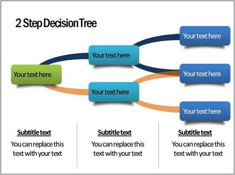 free decision tree template - presentationpro tips for powerpoint