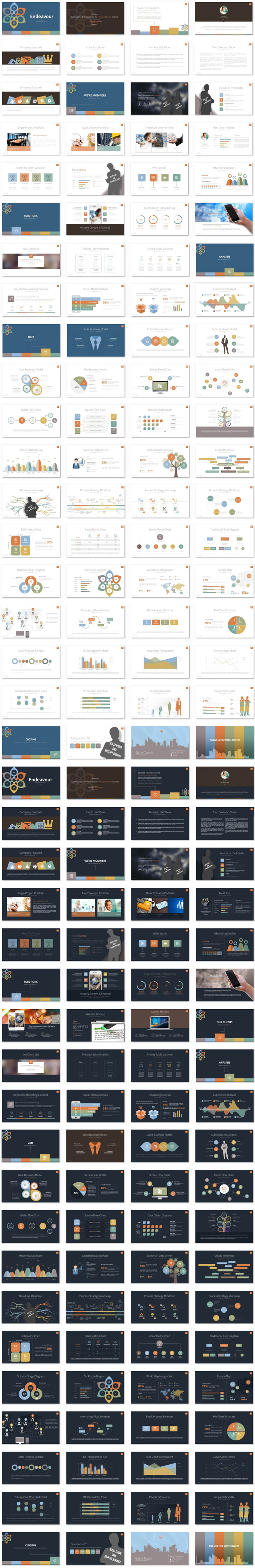 NEW Power Presentation: Endeavour PPT Premium PowerPoint Presentation Template Slide Set