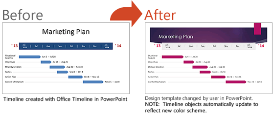 office timeline - make professional powerpoint timelines and gantt, Powerpoint templates