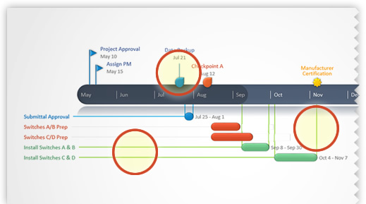 Office Timeline - Make professional PowerPoint timelines and gantt ...