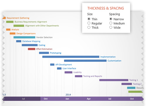 Make professional powerpoint timelines and gantt charts in seconds