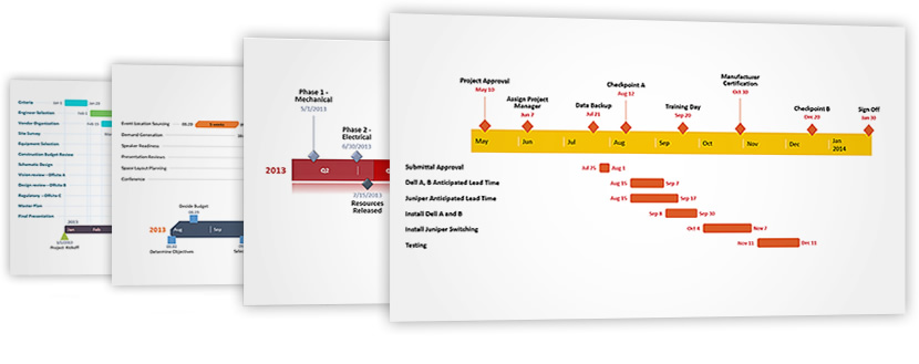 Office Timeline Make Professional Powerpoint Timelines And Gantt Charts In Seconds