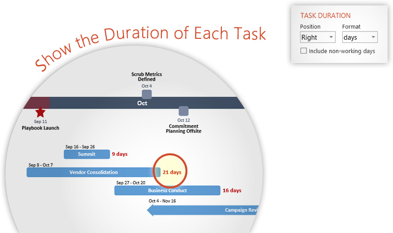 office timeline make professional powerpoint timelines and gantt